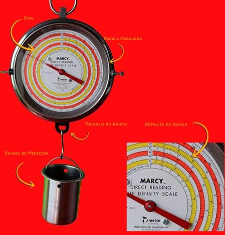 Balanza Marcy para densidad de pulpa